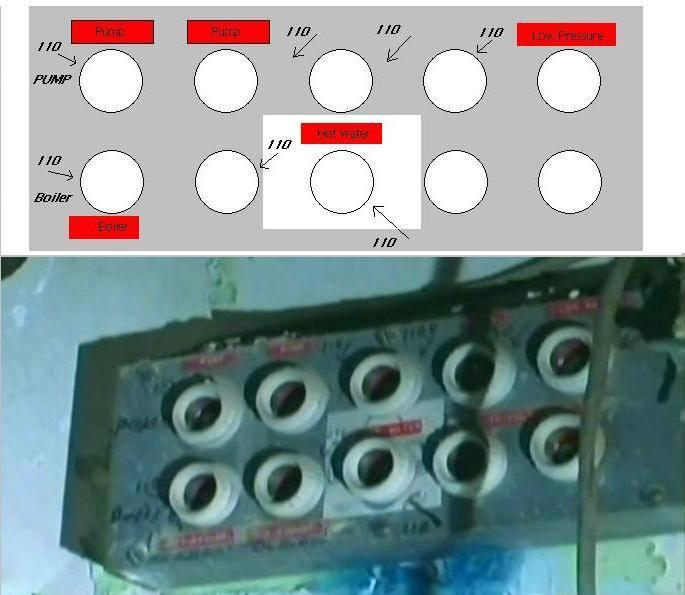 electro room